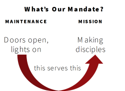 What's Our Mandate?